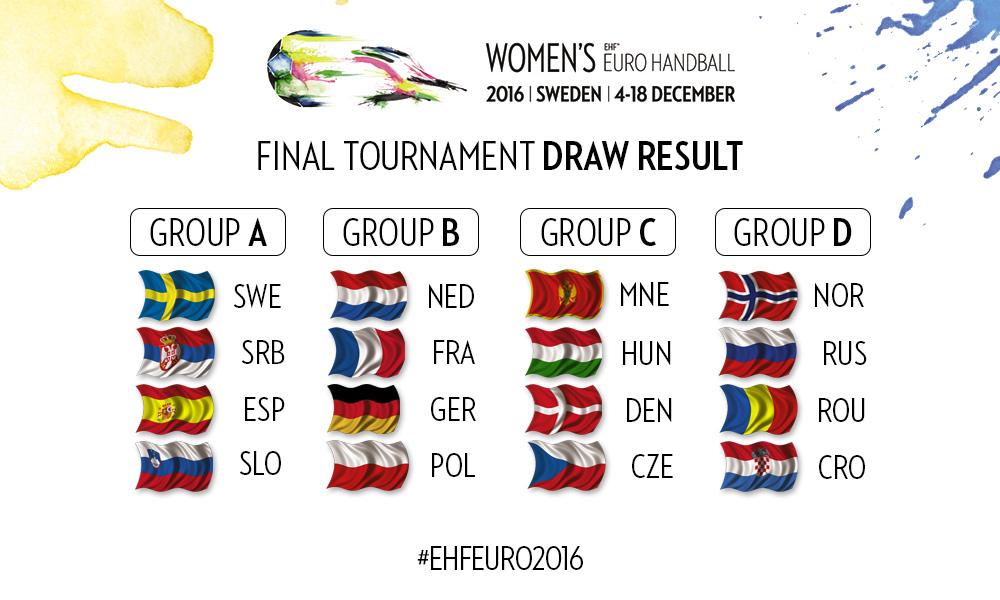 swe16_ft-draw-result